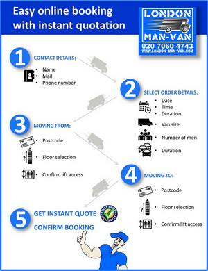 HOW TO BOOK ONLINE OUR MAN AND VAN SERVICE?
