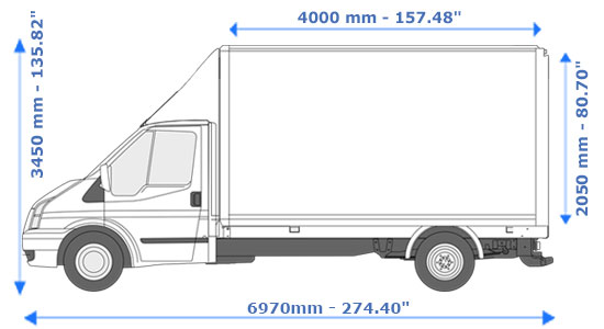 Luton Van and Man Hire Great London - Dimension Side View